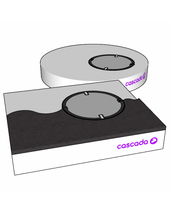 Round Trafficable Access Covers